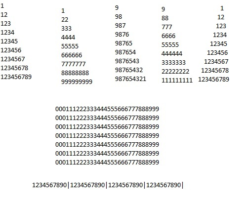 Java Number Patterns
